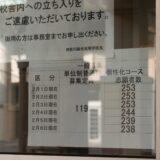 神奈川県公立高校入試 最終倍率 2021 年度