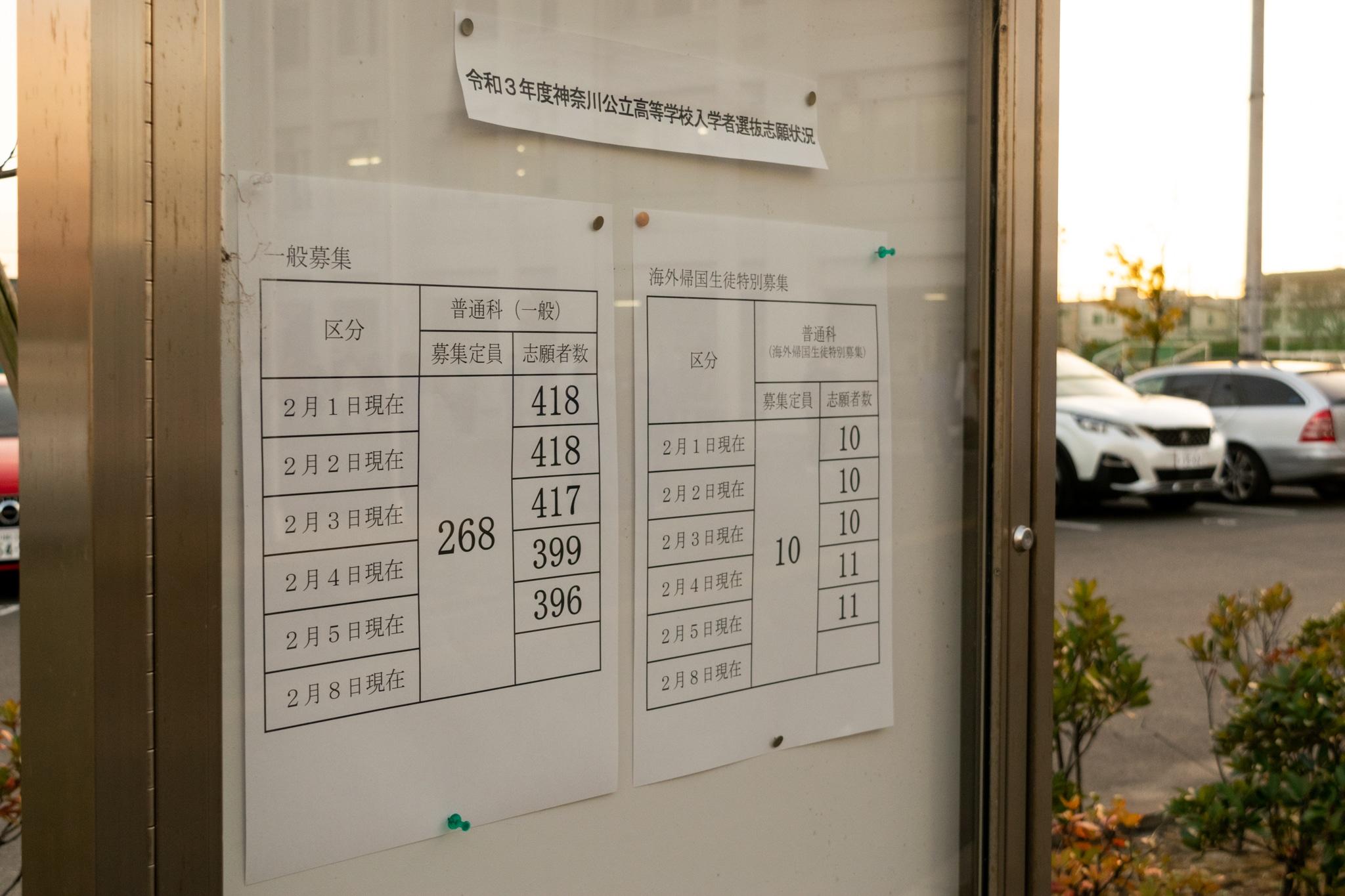 速報 倍率 2021 神奈川 県立 高校 公立高校志願 速報サイト 伸学工房