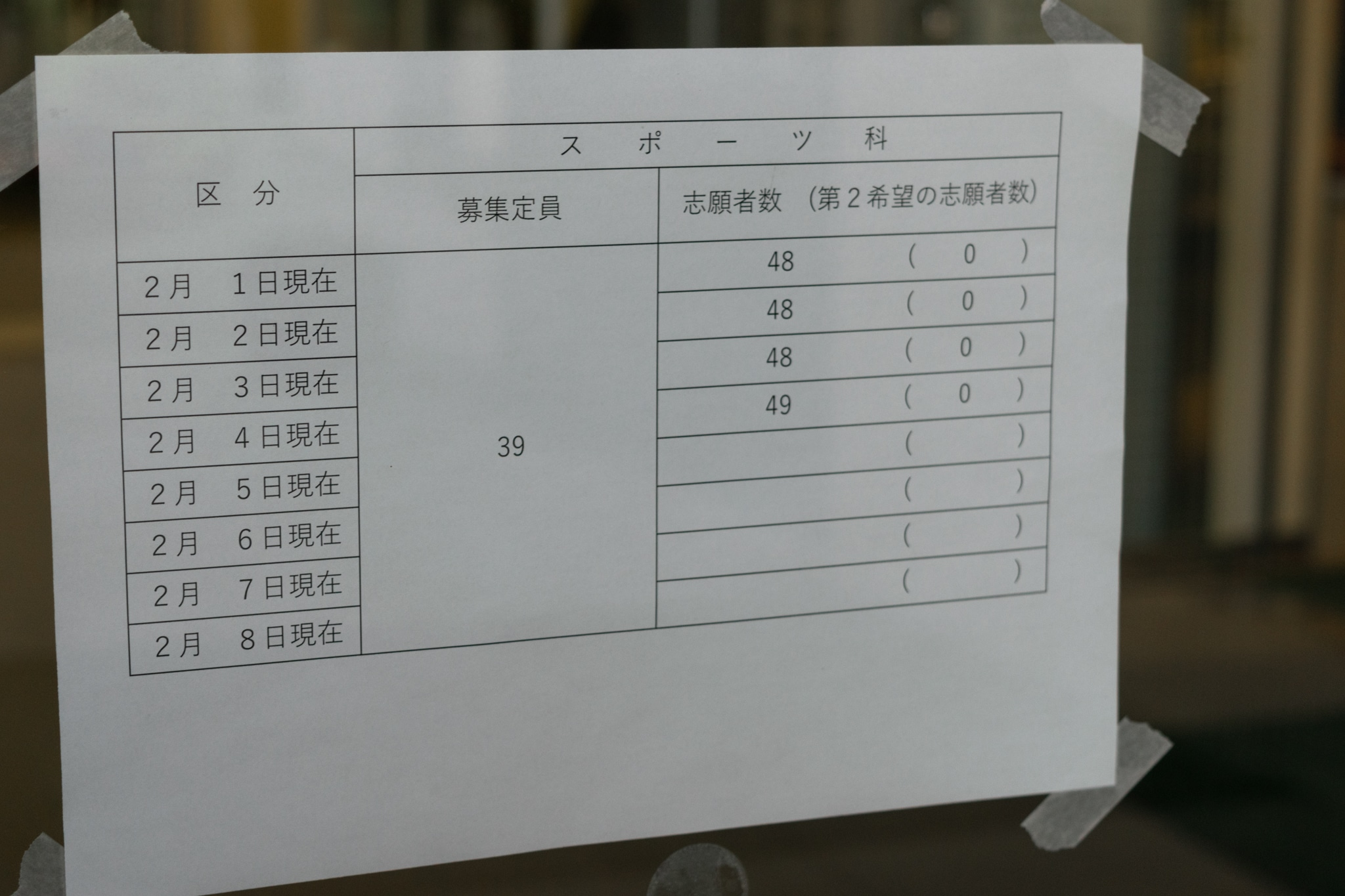 速報 倍率 2021 神奈川 県立 高校 令和3年度 神奈川県立公立高校一般募集志願者数(速報)
