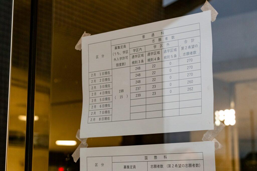 神奈川 入試 倍率 高校 2021 2021 高校